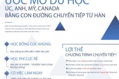 Hãy chọn các khoa quốc tế của trường ĐH Woosong Hàn Quốc