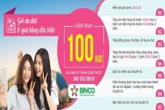 BINCO xin lại được chúc mừng em Nguyễn Viêt Tuấn Hưng đã được cấp visa du học dài hạn sau khi kết thúc chương trình du học hè 2 tuần.